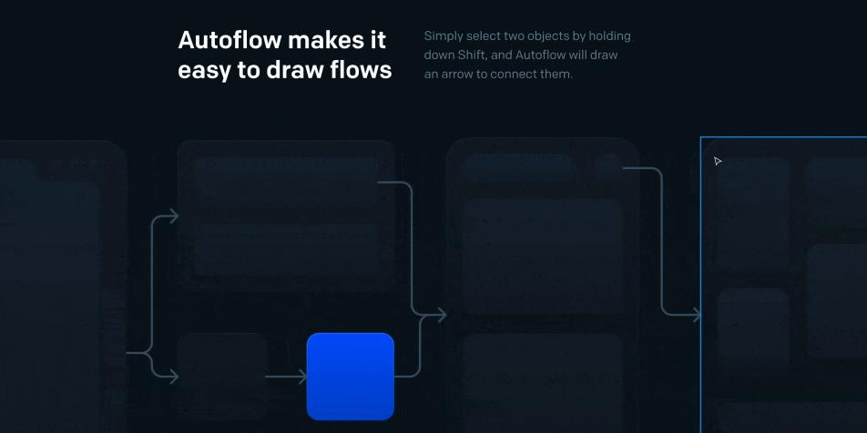 Autoflow Figma Plugin