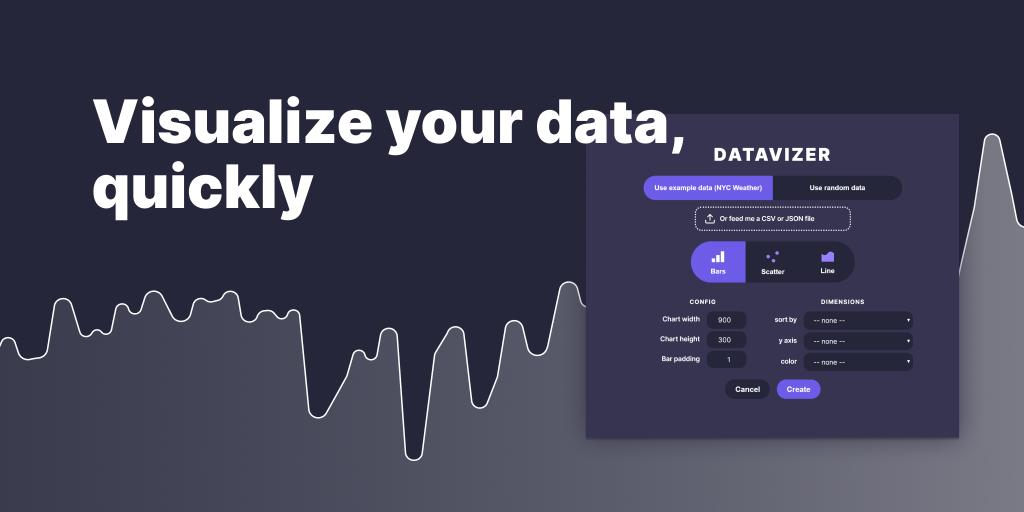 Datavizer Figma Plugin